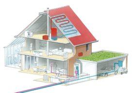 Inzicht in all-electric verwarmingssystemen