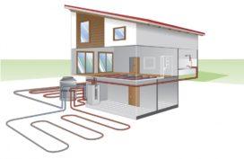 Warmtepomp belangrijkste vervanger van de cv-ketel