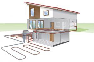 Nieuwe subsidie voor aardgasvrije woningen en gebouwen