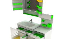 Ideale badkamerindeling in kaart gebracht