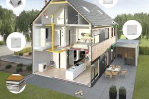 Hoe maak je een ventilatiebalansberekening?