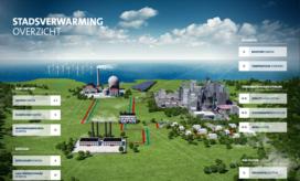 Een hoger niveau in stadsverwarming